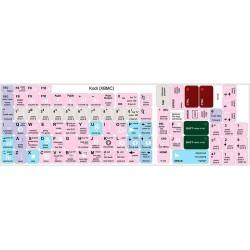 Intellij IDEA keyboard sticker