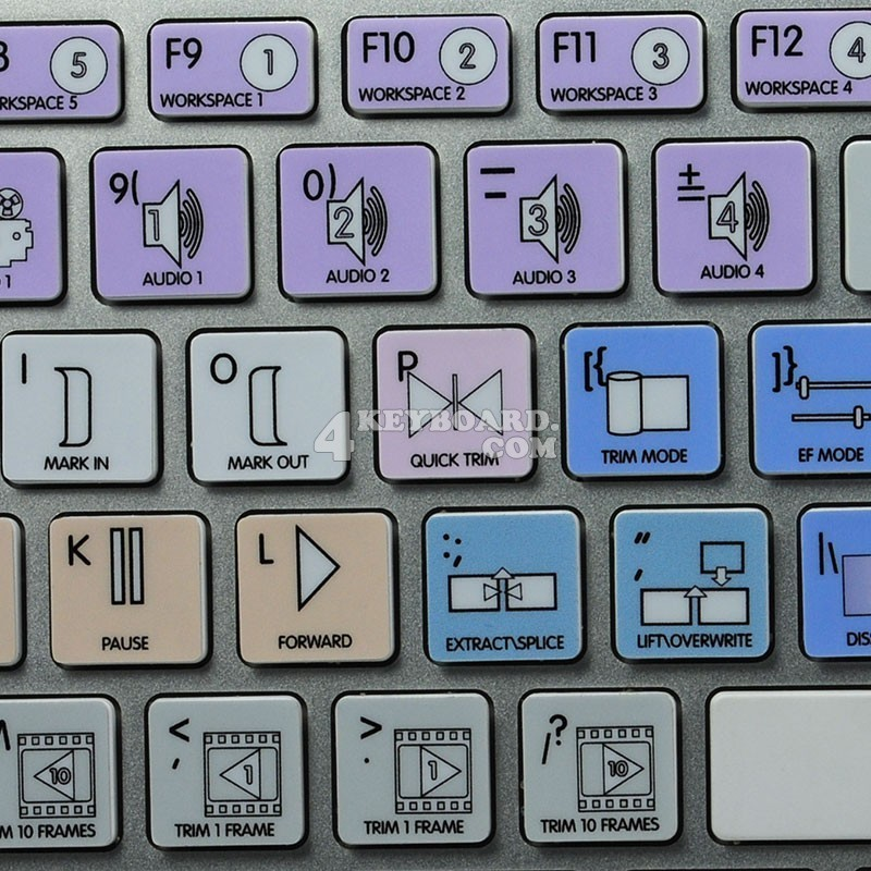Avid News Cutter Galaxy series keyboard sticker