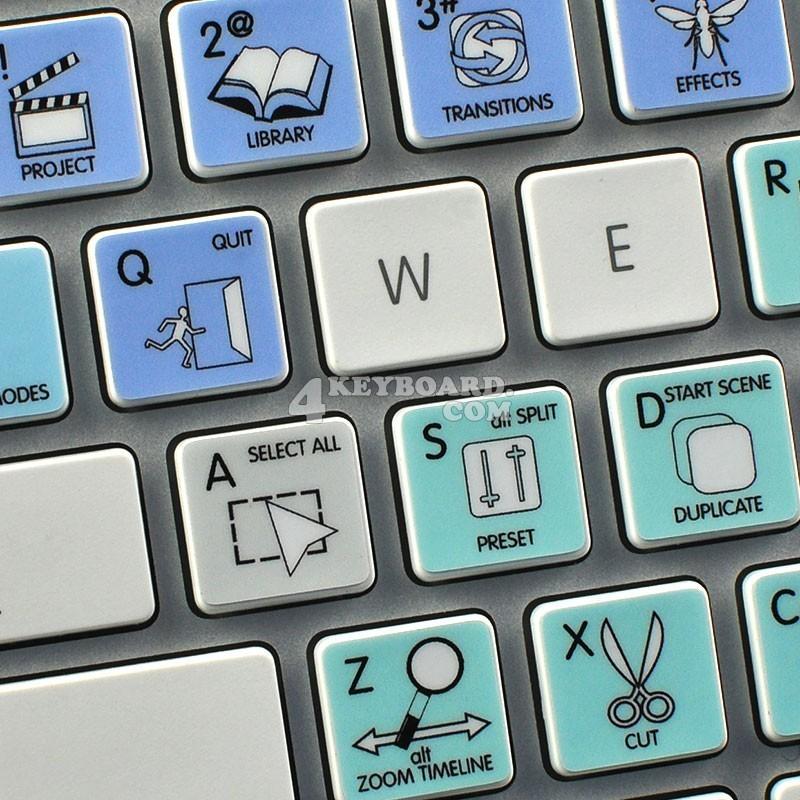 AVS Video Editor Galaxy series keyboard sticker