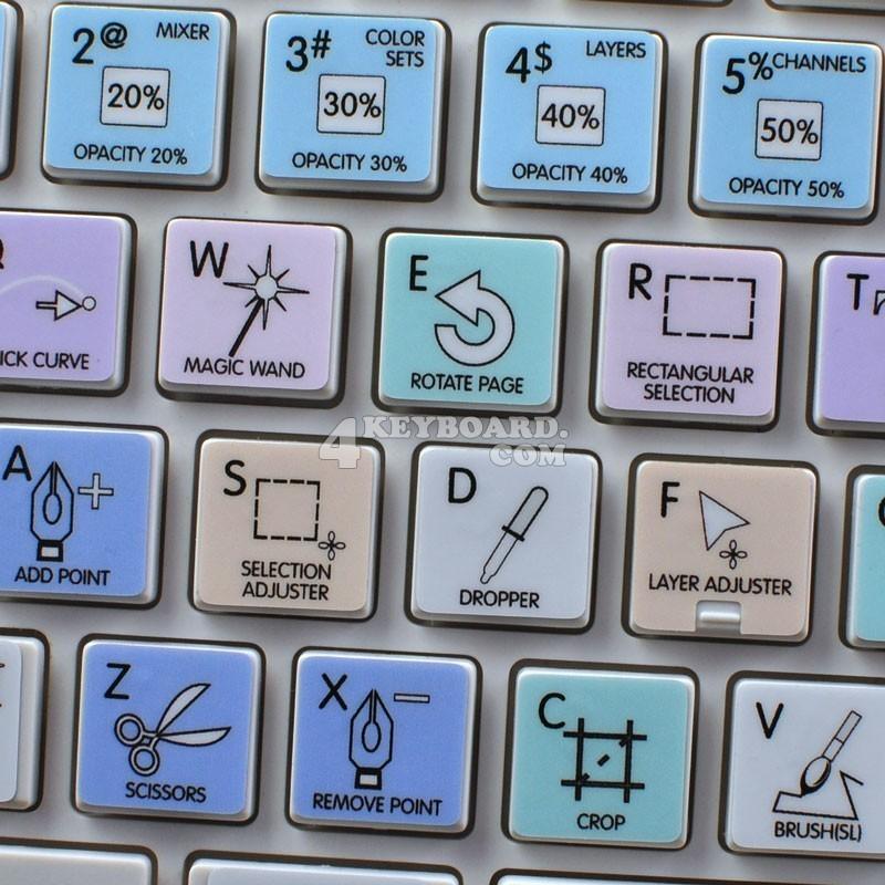 Corel Painter Galaxy series keyboard sticker