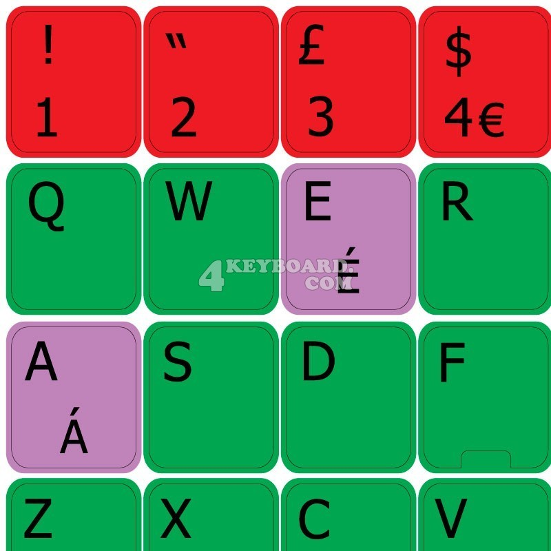 Learning English UK Colored non transparent keyboard stickers