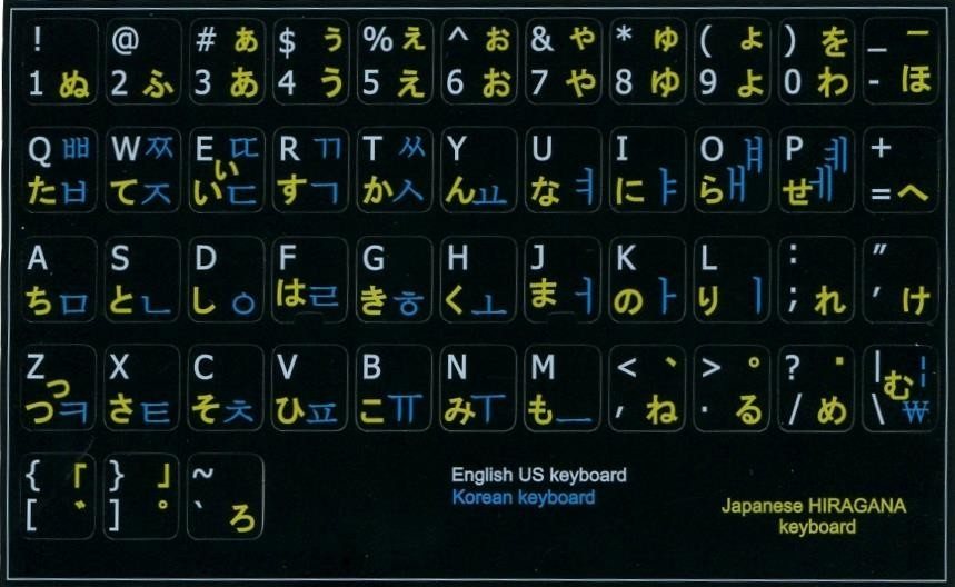 Stationaire: Keyboard Stickers!