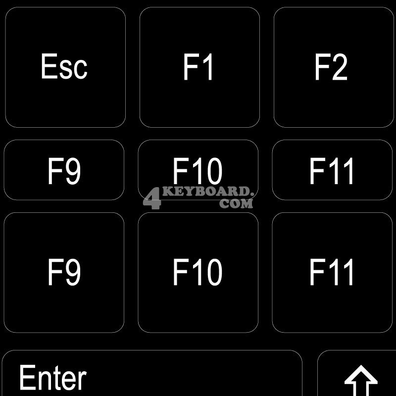 Function keys for desktop non-transparent keyboard sticker