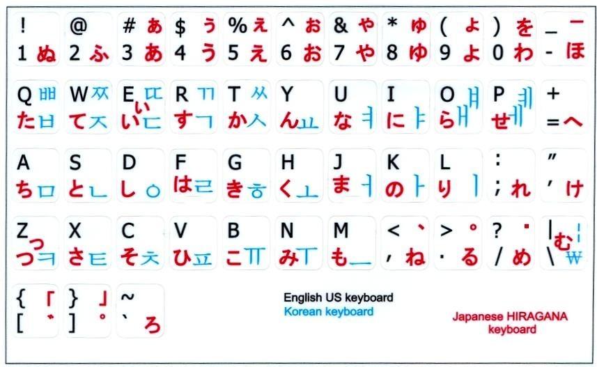 Japanese (Hiragana) - Korean - English non transparent keyboard sti