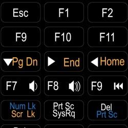 Function keys for laptop...