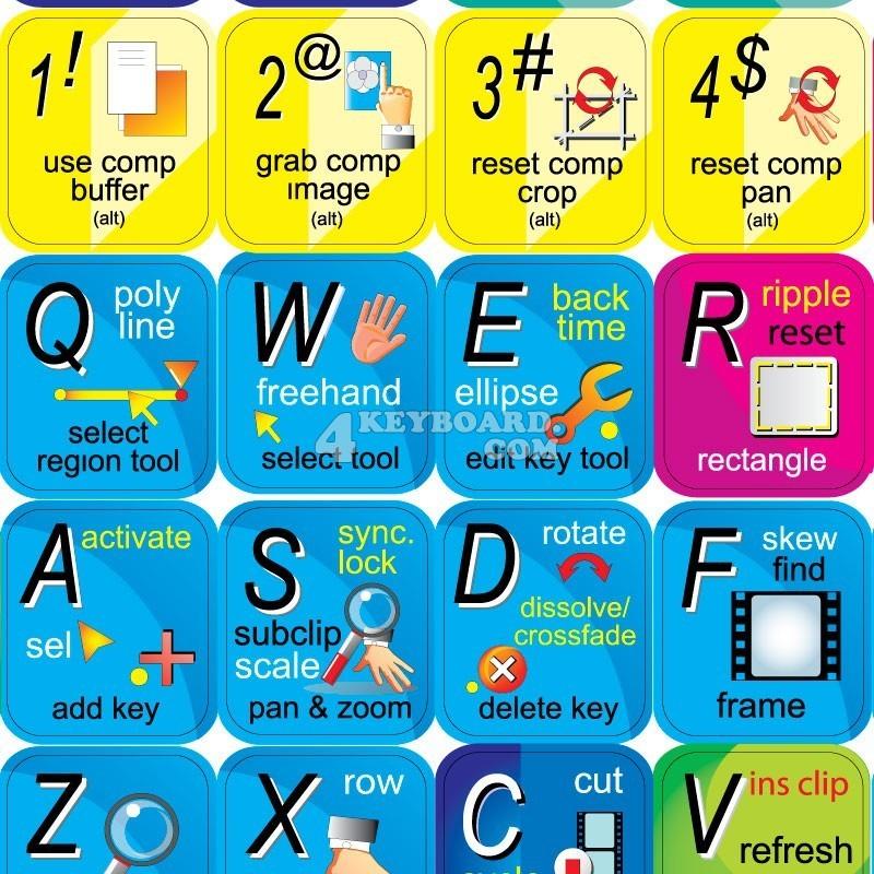 Avid DS Nitris keyboard sticker