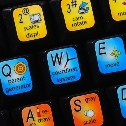 CINEMA 4D keyboard sticker