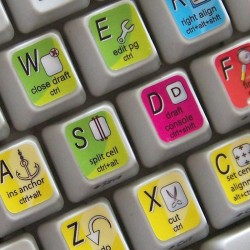 Adobe Contribute keyboard...