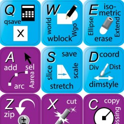 AutoCAD keyboard sticker