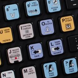 NetBeans IDE keyboard sticker