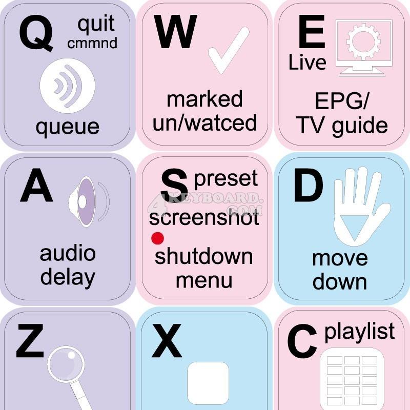XBMC KODI keyboard sticker