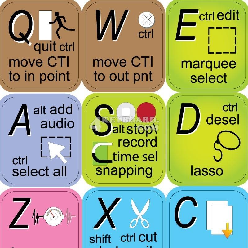 Adobe Audition keyboard sticker