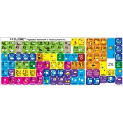 Adobe Premiere keyboard sticker