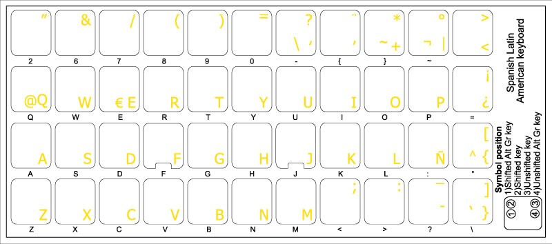 LATIN AMERICAN KEYBOARD STICKERS WITH ORANGE LETTERING TRANSPARENT BACKGROUND SPANISH