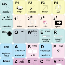 Adobe Rush keyboard sticker