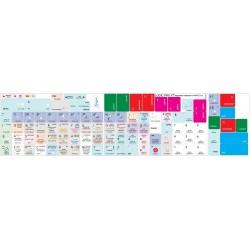 Logic Pro Galaxy series keyboard stickers