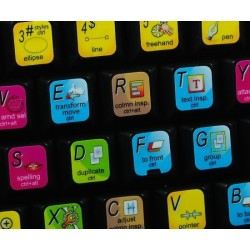 Adobe Freehand keyboard sticker