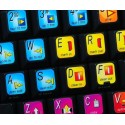 Avid News Cutter keyboard sticker