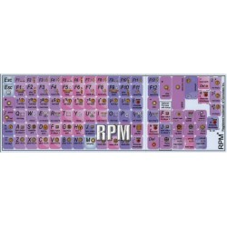 RPM keyboard sticker