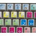 NewsEdit keyboard sticker