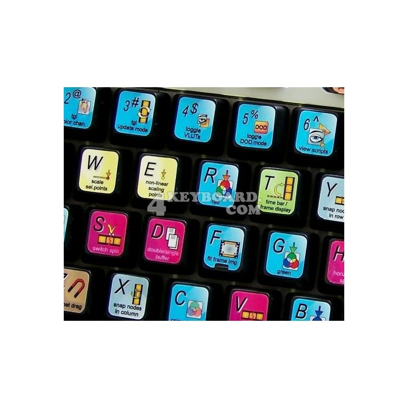 Shake keyboard sticker