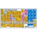 Gmail, Facebook, Twitter keyboard sticker