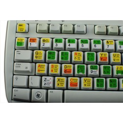 Vi and Vim Editor keyboard sticker