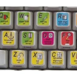 Adobe Contribute keyboard sticker