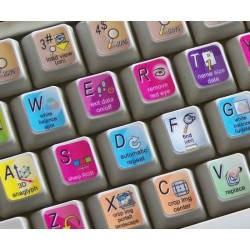 PhotoPerfect keyboard sticker
