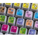 Inkscape  keyboard sticker