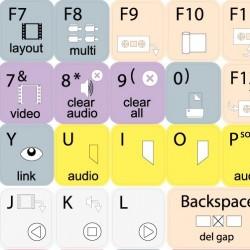 Canopus EDIUS keyboard sticker
