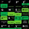 Emacs EDITOR keyboard sticker