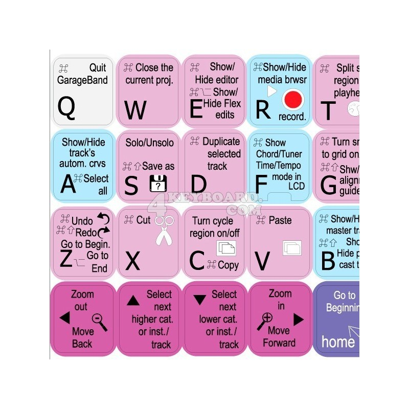 GARAGEBAND keyboard sticker