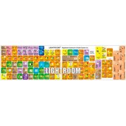 LIGHTROOM keyboard sticker