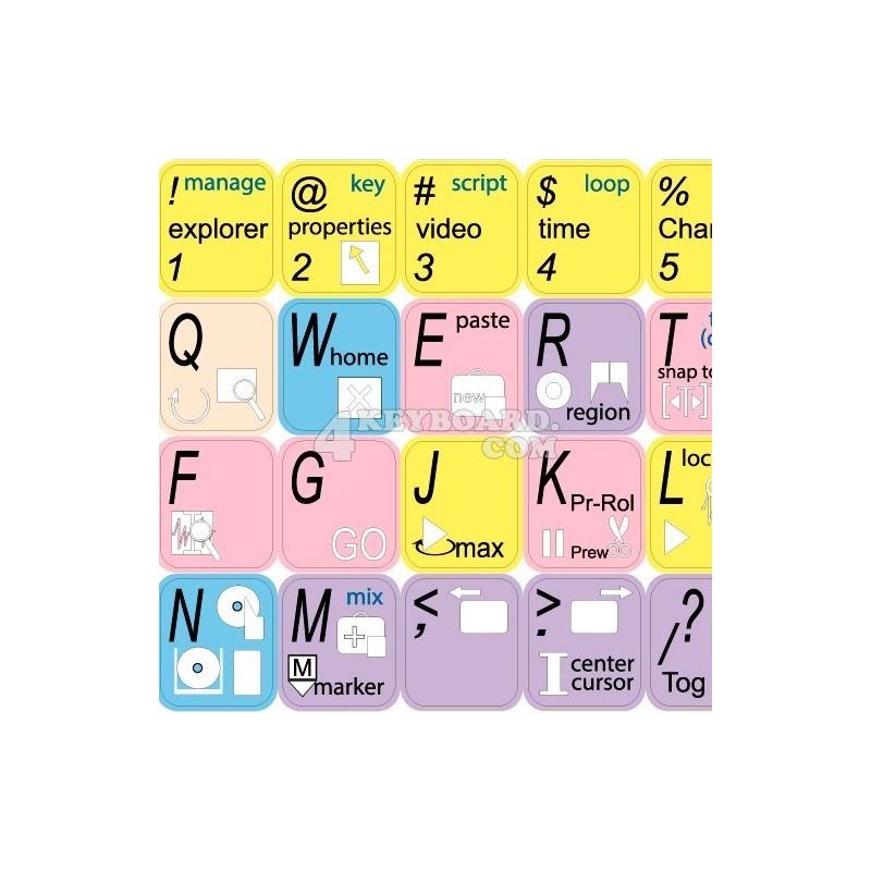 Sound Forge keyboard sticker