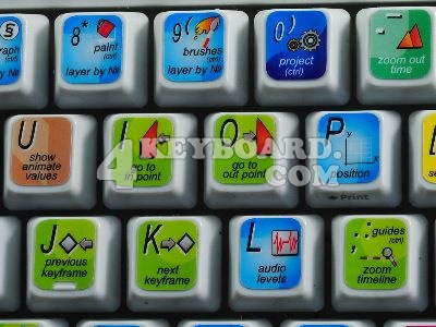 Adobe After Effects keyboard stickers