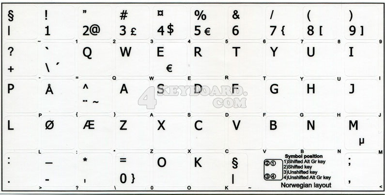 Norwegian non-transparent keyboard stickers 15x15