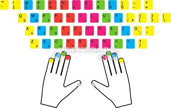 Keyboard learning lights