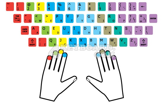 how to learn typing without looking at the keyboard